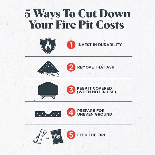cut costs